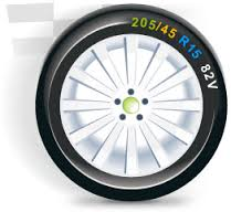 Getting your car tyre sizes right- a guideline